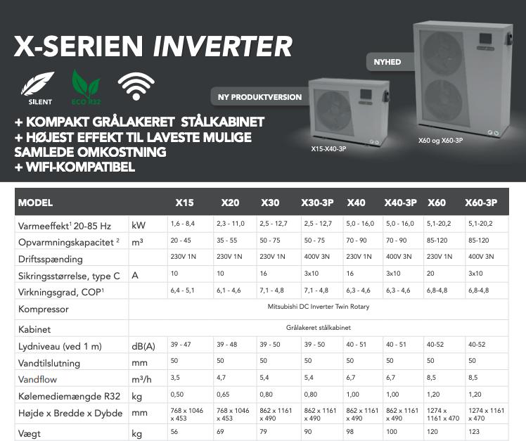 Produktblad Gullberg & Jansson pool varmepumpe Inverter X serie