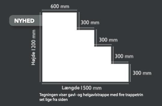 Pooltrappe dimensioner